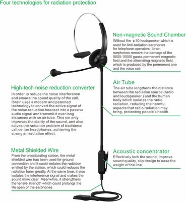 """Luftleitertechnologie für Headset """"Callcenter"""""""